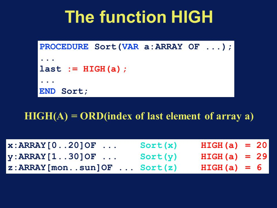 The function HIGH PROCEDURE Sort(VAR a:ARRAY OF...);...