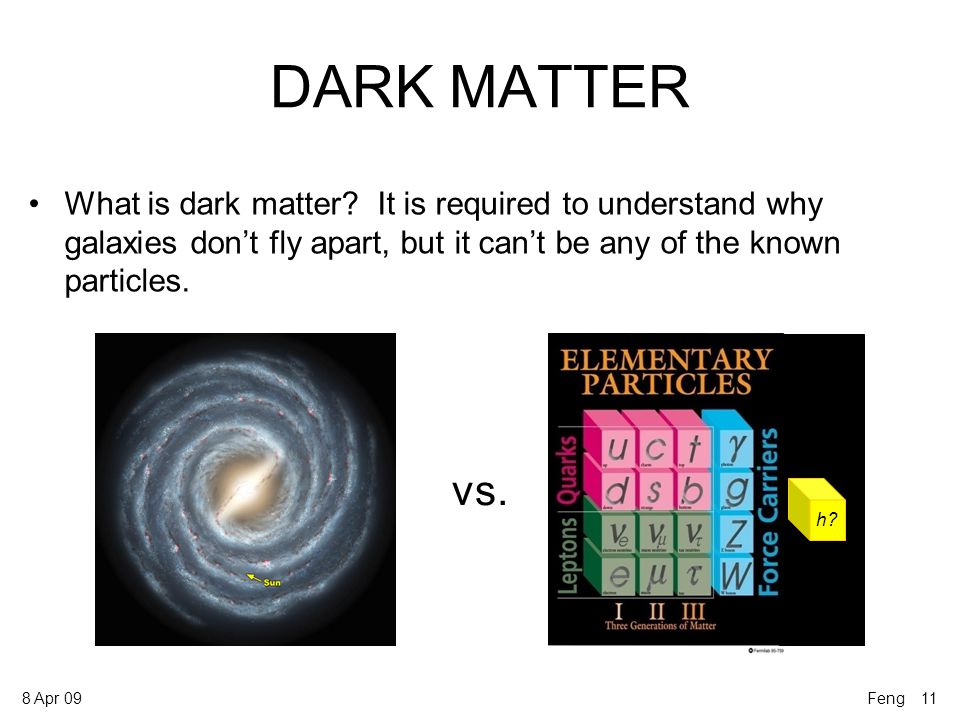 8 Apr 09 DARK MATTER What is dark matter.