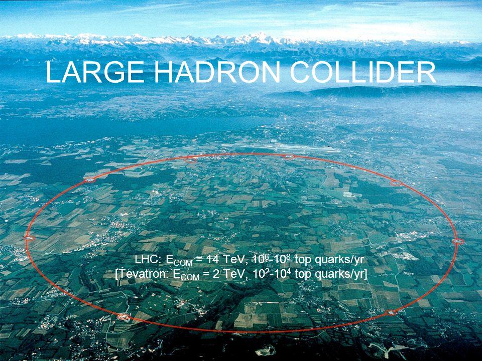 8 Apr 09 LARGE HADRON COLLIDER LHC: E COM = 14 TeV, 10 6 -10 8 top quarks/yr [Tevatron: E COM = 2 TeV, 10 2 -10 4 top quarks/yr] Feng 21