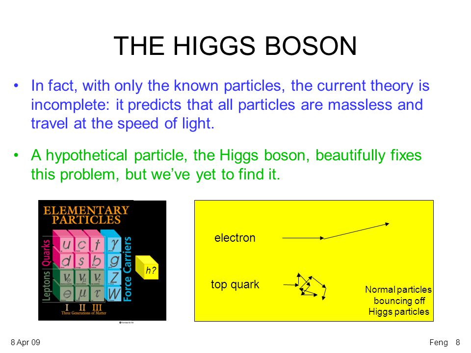 8 Apr 09 THE HIGGS BOSON In fact, with only the known particles, the current theory is incomplete: it predicts that all particles are massless and travel at the speed of light.