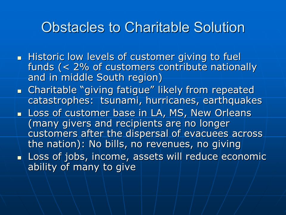 Obstacles to Charitable Solution Historic low levels of customer giving to fuel funds (< 2% of customers contribute nationally and in middle South region) Historic low levels of customer giving to fuel funds (< 2% of customers contribute nationally and in middle South region) Charitable giving fatigue likely from repeated catastrophes: tsunami, hurricanes, earthquakes Charitable giving fatigue likely from repeated catastrophes: tsunami, hurricanes, earthquakes Loss of customer base in LA, MS, New Orleans (many givers and recipients are no longer customers after the dispersal of evacuees across the nation): No bills, no revenues, no giving Loss of customer base in LA, MS, New Orleans (many givers and recipients are no longer customers after the dispersal of evacuees across the nation): No bills, no revenues, no giving Loss of jobs, income, assets will reduce economic ability of many to give Loss of jobs, income, assets will reduce economic ability of many to give