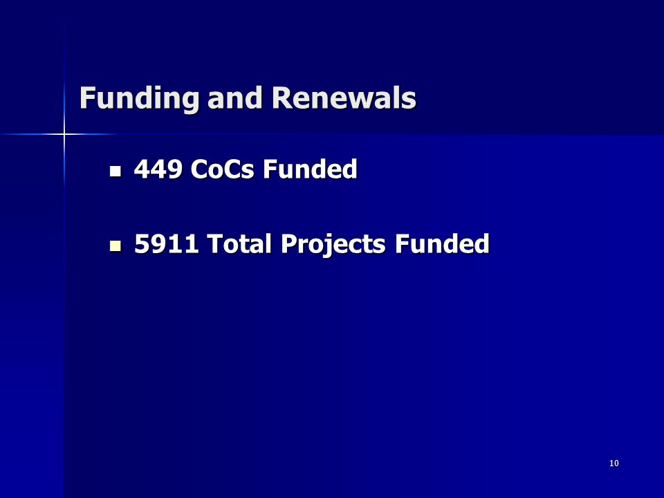 10 Funding and Renewals 449 CoCs Funded 449 CoCs Funded 5911 Total Projects Funded 5911 Total Projects Funded