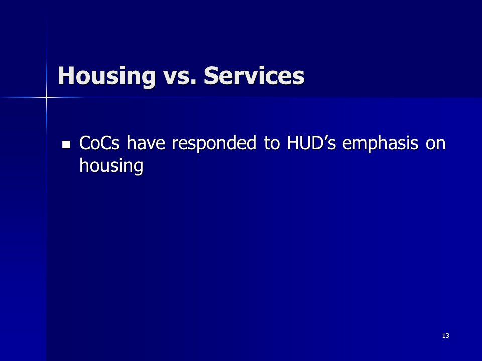 13 Housing vs.
