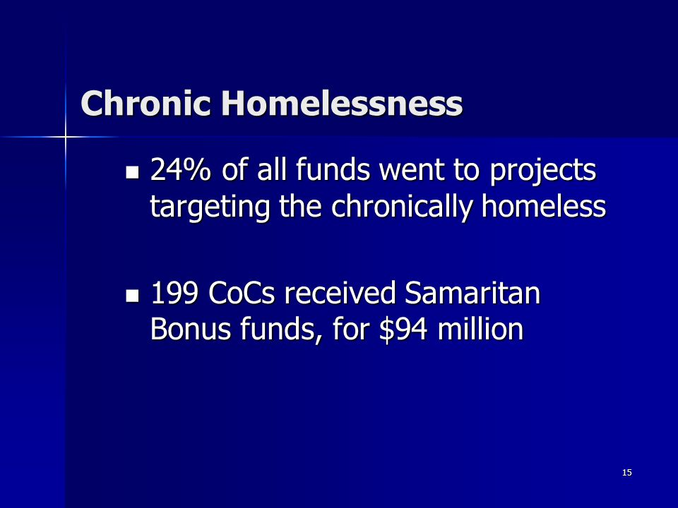 15 Chronic Homelessness 24% of all funds went to projects targeting the chronically homeless 24% of all funds went to projects targeting the chronically homeless 199 CoCs received Samaritan Bonus funds, for $94 million 199 CoCs received Samaritan Bonus funds, for $94 million