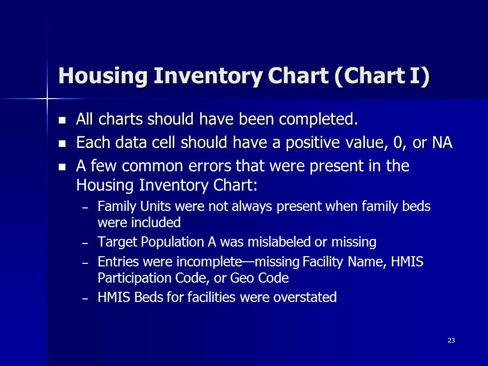 23 Housing Inventory Chart (Chart I) All charts should have been completed.