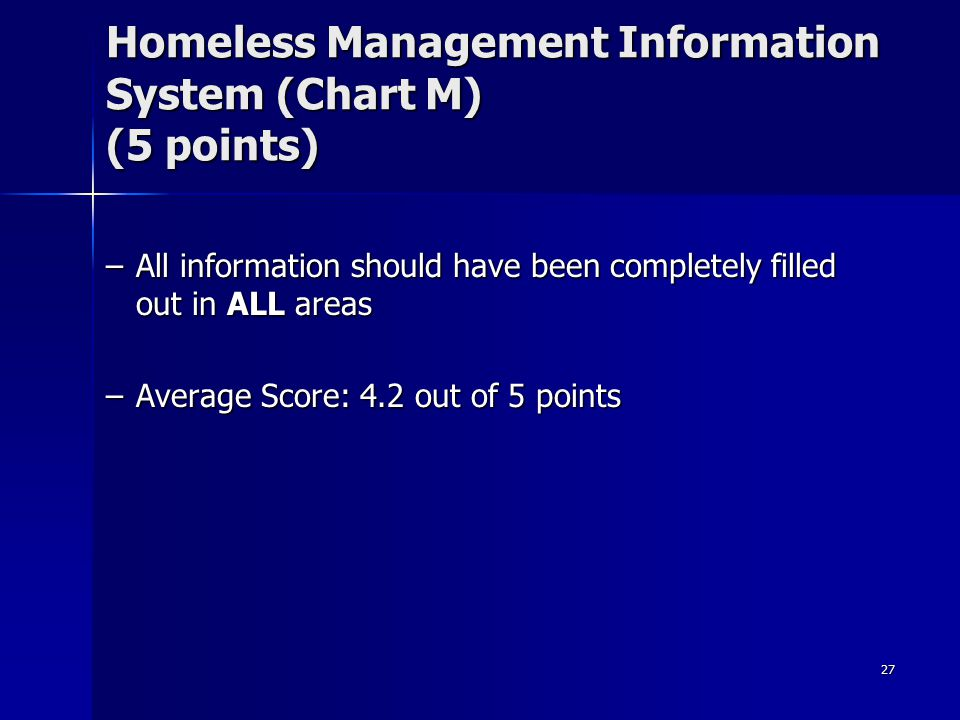 27 Homeless Management Information System (Chart M) (5 points) –All information should have been completely filled out in ALL areas –Average Score: 4.2 out of 5 points