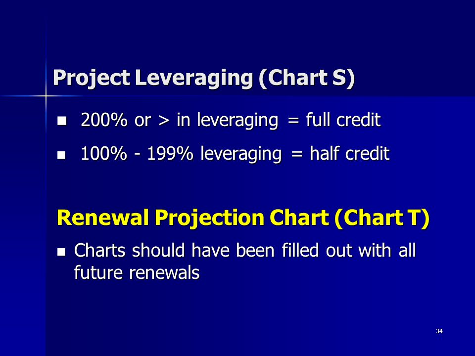 34 Project Leveraging (Chart S) 200% or > in leveraging = full credit 200% or > in leveraging = full credit 100% - 199% leveraging = half credit 100% - 199% leveraging = half credit Renewal Projection Chart (Chart T) Charts should have been filled out with all future renewals Charts should have been filled out with all future renewals