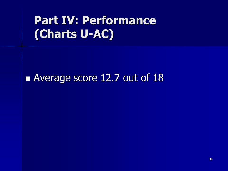 36 Part IV: Performance (Charts U-AC) Average score 12.7 out of 18 Average score 12.7 out of 18