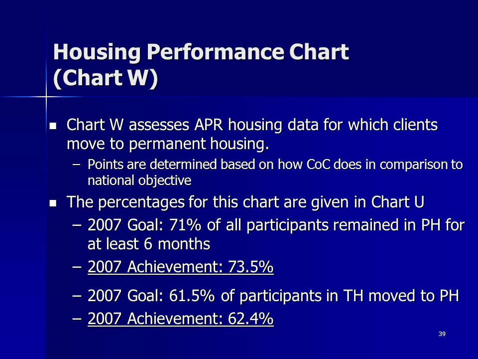 39 Housing Performance Chart (Chart W) Chart W assesses APR housing data for which clients move to permanent housing.