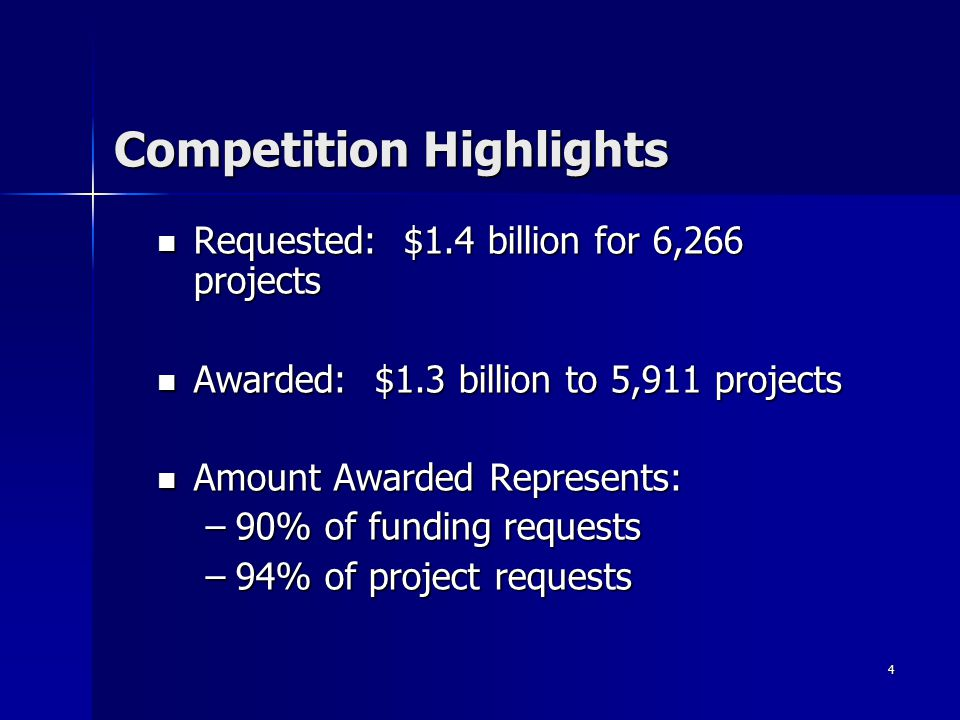 45 Part V: Emphasis on Housing CoCs can improve housing emphasis score by: CoCs can improve housing emphasis score by: – Creating new housing projects with pro rata need or through HHN reallocation Significant changes require HUD approval prior to application submission Significant changes require HUD approval prior to application submission – Examples of significant changes are: Shifting more than 10 percent between line items Shifting more than 10 percent between line items Deleting an existing activity or adding a new activity Deleting an existing activity or adding a new activity – Project budgets that had significant changes, such as these examples, without prior approval were automatically restored to previously approved budget.