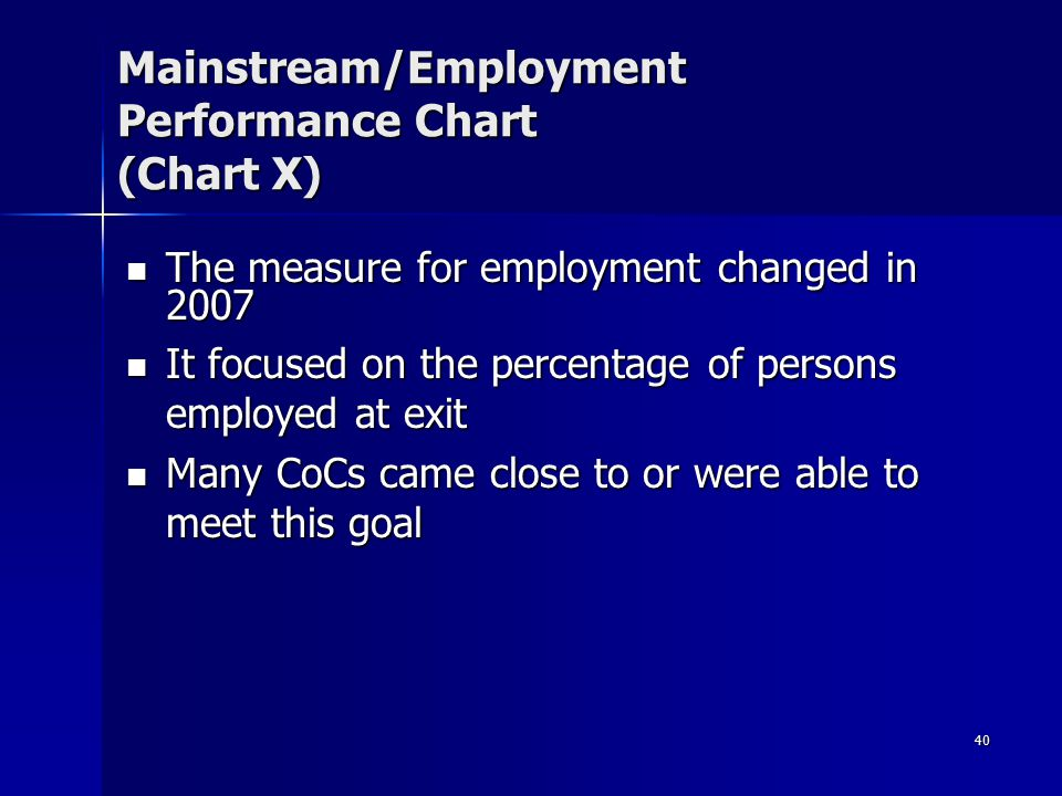 40 Mainstream/Employment Performance Chart (Chart X) The measure for employment changed in 2007 The measure for employment changed in 2007 It focused on the percentage of persons employed at exit It focused on the percentage of persons employed at exit Many CoCs came close to or were able to meet this goal Many CoCs came close to or were able to meet this goal