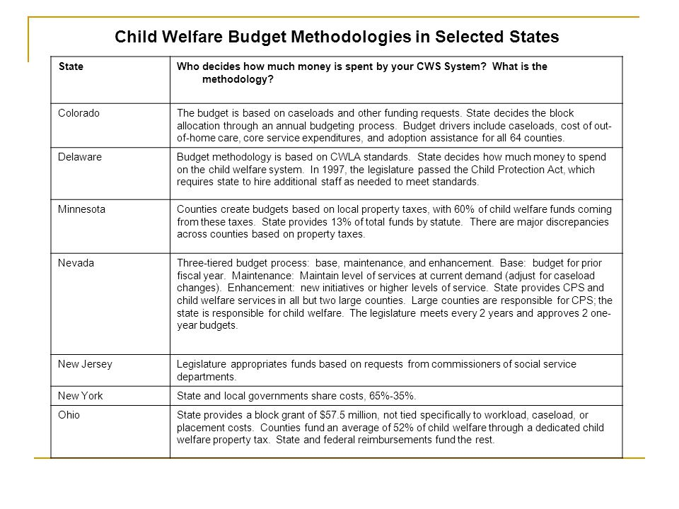 Child Welfare Budget Methodologies in Selected States StateWho decides how much money is spent by your CWS System.