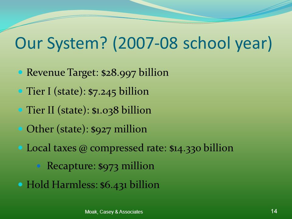 Our System? (2007-08 school year) Revenue Target: $28.997 billion Tier I (state): $7.245 billion Tier II (state): $1.038 billion Other (state): $927 m