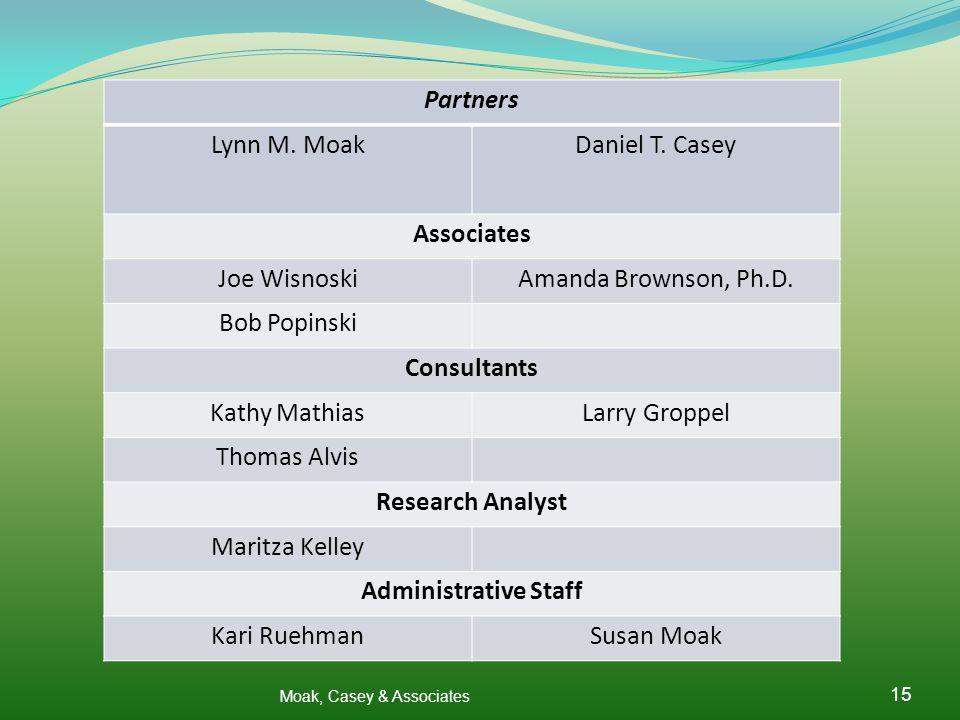 Partners Lynn M. Moak Daniel T. Casey Associates Joe WisnoskiAmanda Brownson, Ph.D.