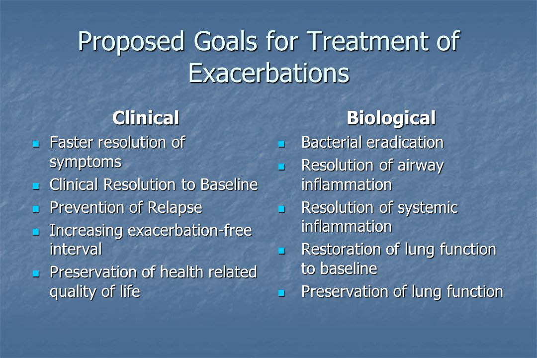 Proposed Goals for Treatment of Exacerbations Clinical Faster resolution of symptoms Faster resolution of symptoms Clinical Resolution to Baseline Clinical Resolution to Baseline Prevention of Relapse Prevention of Relapse Increasing exacerbation-free interval Increasing exacerbation-free interval Preservation of health related quality of life Preservation of health related quality of lifeBiological Bacterial eradication Bacterial eradication Resolution of airway inflammation Resolution of airway inflammation Resolution of systemic inflammation Resolution of systemic inflammation Restoration of lung function to baseline Restoration of lung function to baseline Preservation of lung function Preservation of lung function