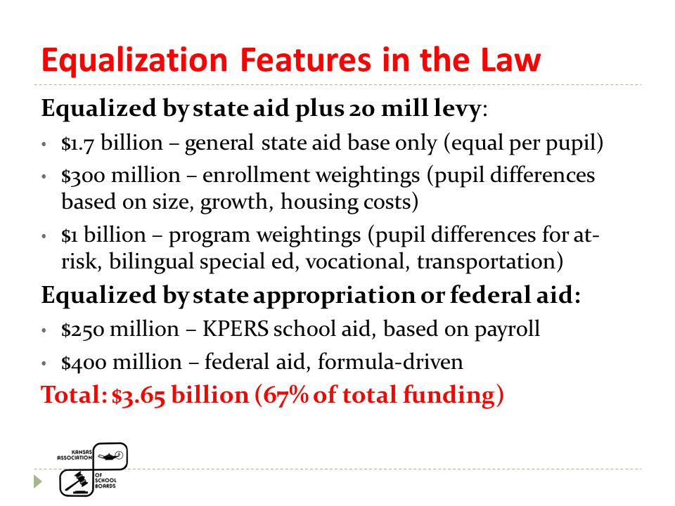 Equalization Features in the Law Equalized by state aid plus 20 mill levy: $1.7 billion – general state aid base only (equal per pupil) $300 million – enrollment weightings (pupil differences based on size, growth, housing costs) $1 billion – program weightings (pupil differences for at- risk, bilingual special ed, vocational, transportation) Equalized by state appropriation or federal aid: $250 million – KPERS school aid, based on payroll $400 million – federal aid, formula-driven Total: $3.65 billion (67% of total funding)