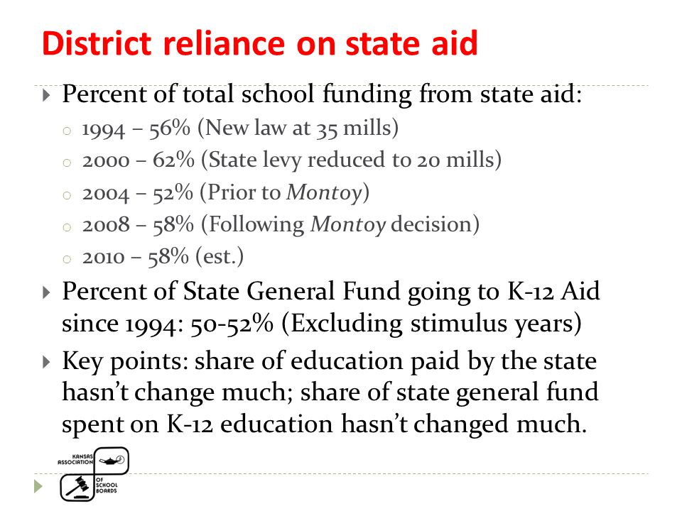 District reliance on state aid  Percent of total school funding from state aid: o 1994 – 56% (New law at 35 mills) o 2000 – 62% (State levy reduced to 20 mills) o 2004 – 52% (Prior to Montoy) o 2008 – 58% (Following Montoy decision) o 2010 – 58% (est.)  Percent of State General Fund going to K-12 Aid since 1994: 50-52% (Excluding stimulus years)  Key points: share of education paid by the state hasn't change much; share of state general fund spent on K-12 education hasn't changed much.