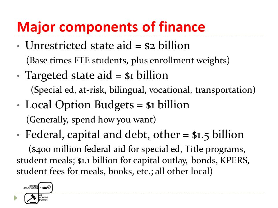 Major components of finance Unrestricted state aid = $2 billion (Base times FTE students, plus enrollment weights) Targeted state aid = $1 billion (Special ed, at-risk, bilingual, vocational, transportation) Local Option Budgets = $1 billion (Generally, spend how you want) Federal, capital and debt, other = $1.5 billion ($400 million federal aid for special ed, Title programs, student meals; $1.1 billion for capital outlay, bonds, KPERS, student fees for meals, books, etc.; all other local)