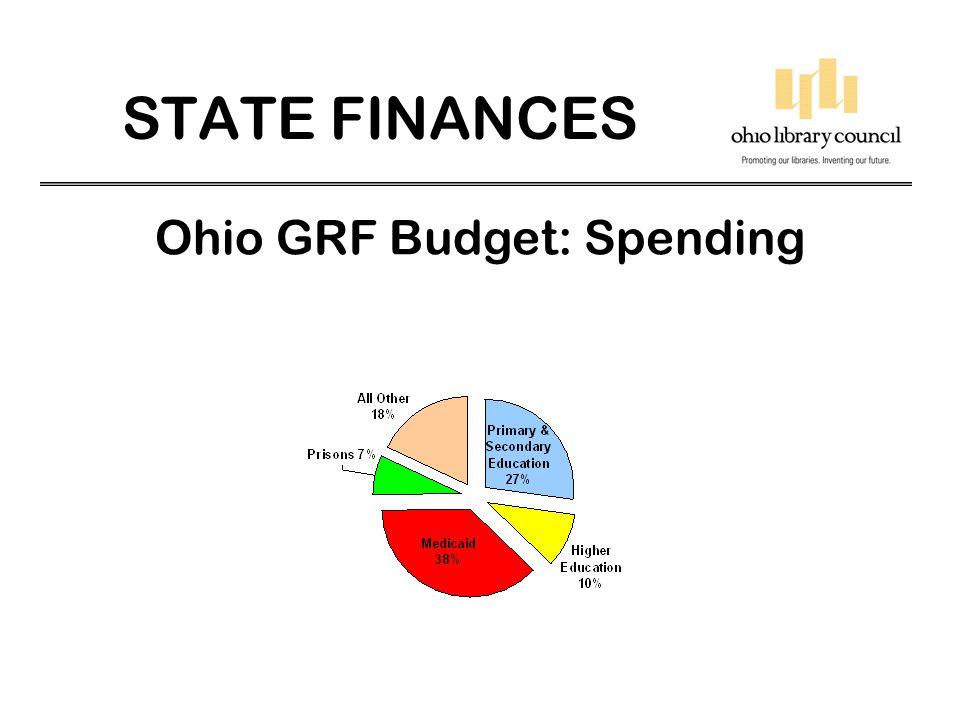 STATE FINANCES Ohio GRF Budget: Spending
