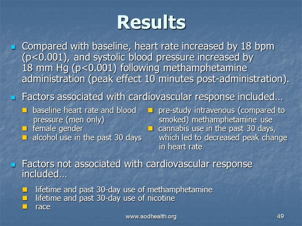 www.aodhealth.org49 Results Compared with baseline, heart rate increased by 18 bpm (p<0.001), and systolic blood pressure increased by Compared with baseline, heart rate increased by 18 bpm (p<0.001), and systolic blood pressure increased by 18 mm Hg (p<0.001) following methamphetamine administration (peak effect 10 minutes post-administration).