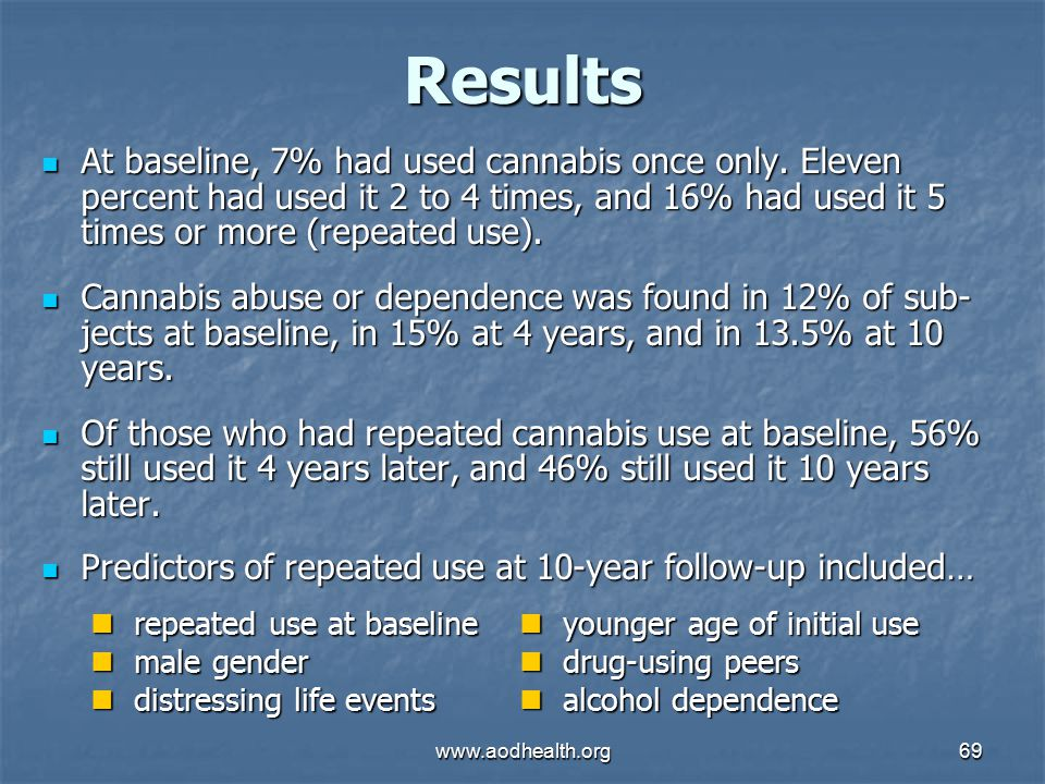 www.aodhealth.org69 Results At baseline, 7% had used cannabis once only.