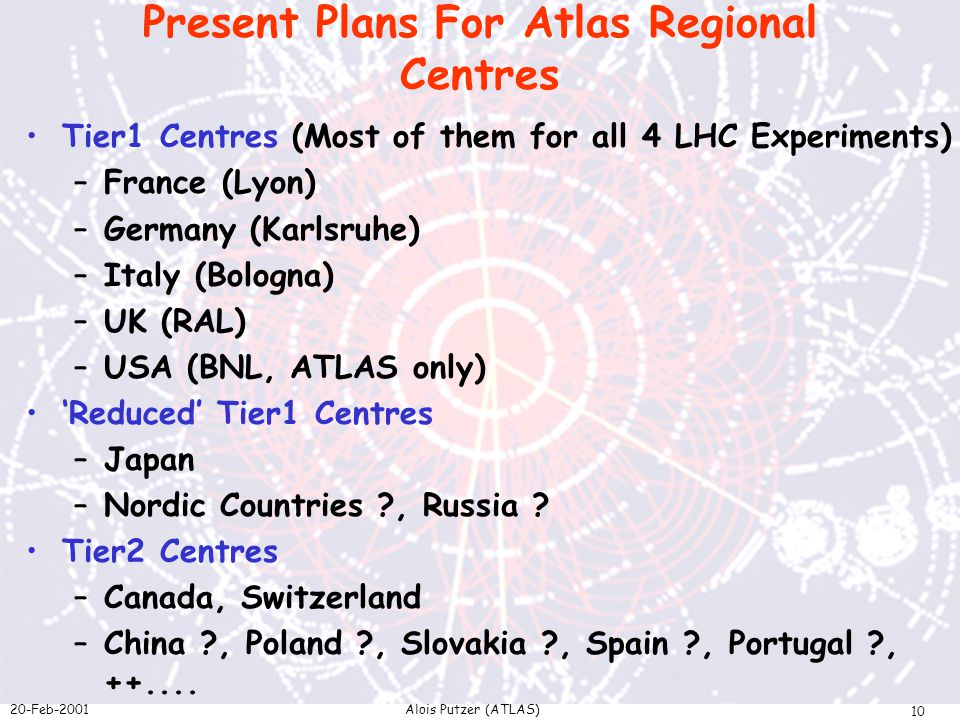 20-Feb-2001Alois Putzer (ATLAS) 10 Present Plans For Atlas Regional Centres Tier1 Centres (Most of them for all 4 LHC Experiments) –France (Lyon) –Germany (Karlsruhe) –Italy (Bologna) –UK (RAL) –USA (BNL, ATLAS only) 'Reduced' Tier1 Centres –Japan –Nordic Countries , Russia .