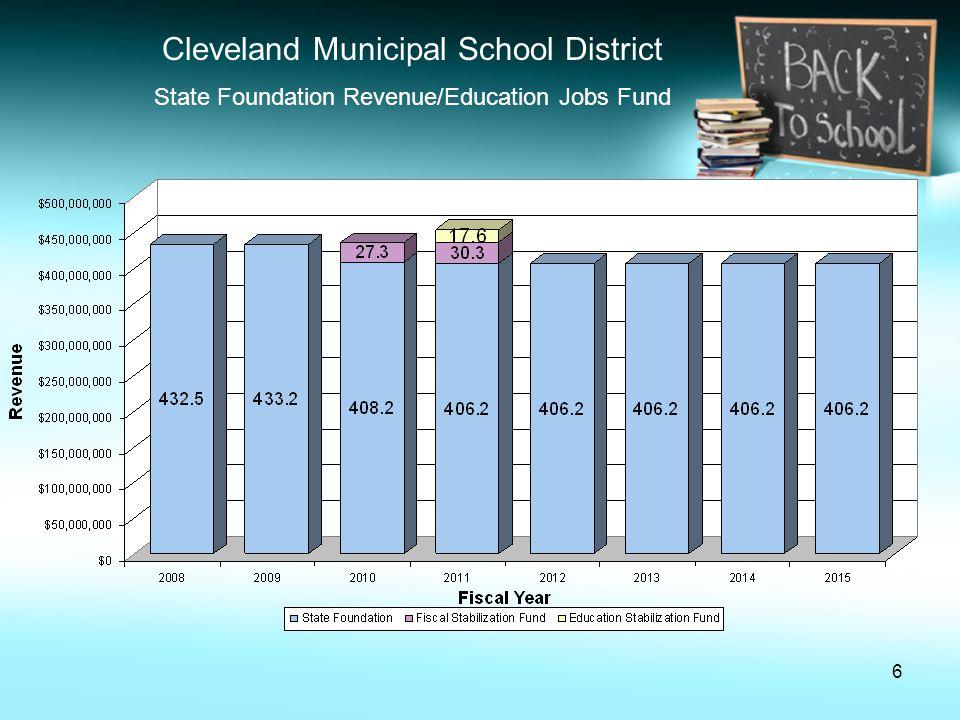 7 Cleveland Municipal School District Other Revenue