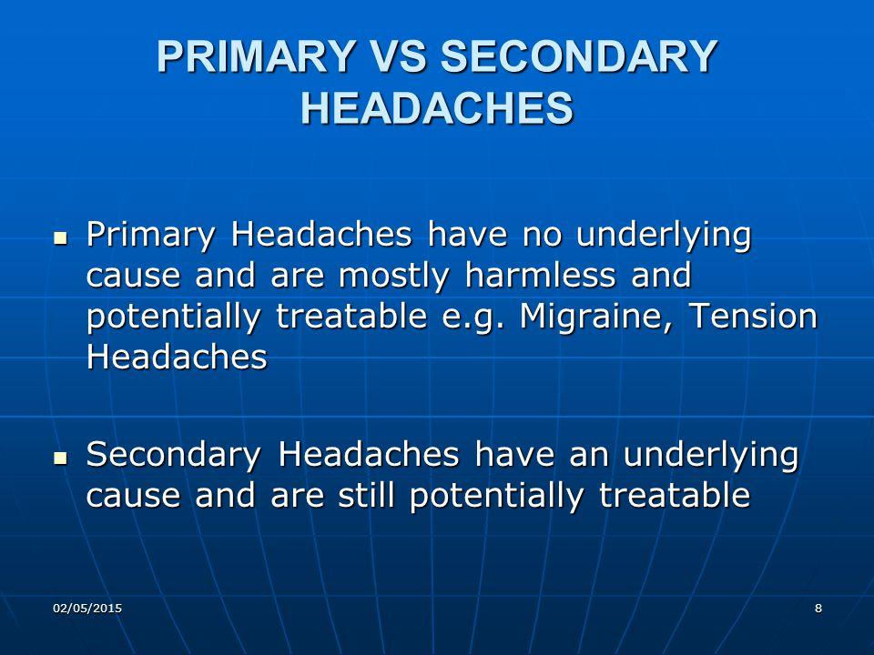 02/05/201519 TYPES OF MIGRAINE Common Migraine (Migraine without Aura) Common Migraine (Migraine without Aura) Classical Migraine (Migraine with Aura) Classical Migraine (Migraine with Aura) Migrainous Aura without Headaches Migrainous Aura without Headaches