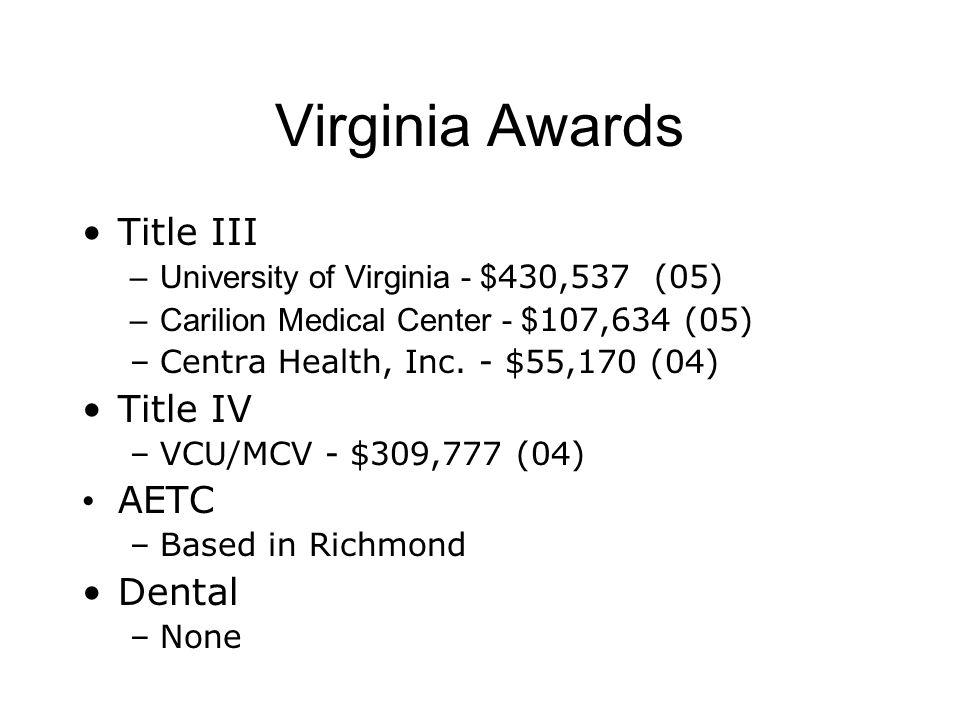 Virginia Awards Title III –University of Virginia - $ 430,537 (05) –Carilion Medical Center - $ 107,634 (05) –Centra Health, Inc.