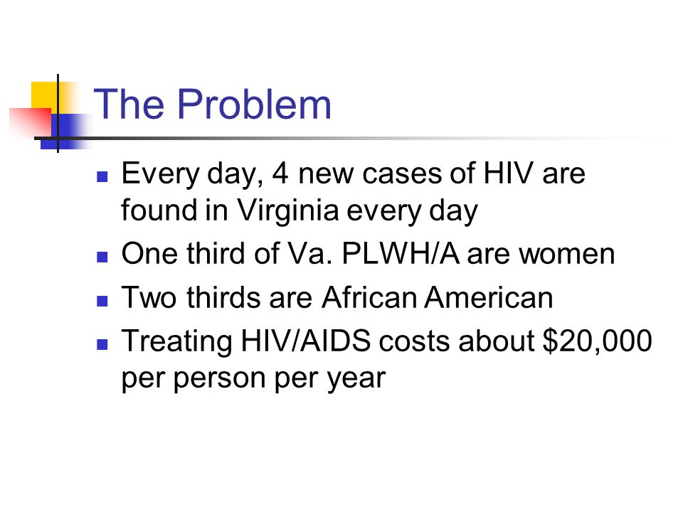 The Problem Every day, 4 new cases of HIV are found in Virginia every day One third of Va. PLWH/A are women Two thirds are African American Treating H