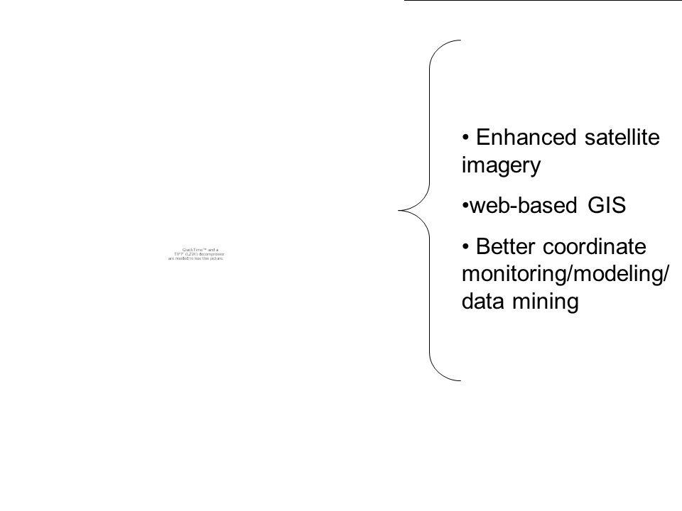 January 2005 COAST' meeting 2 HAB Forecast System Enhanced satellite imagery web-based GIS Better coordinate monitoring/modeling/ data mining