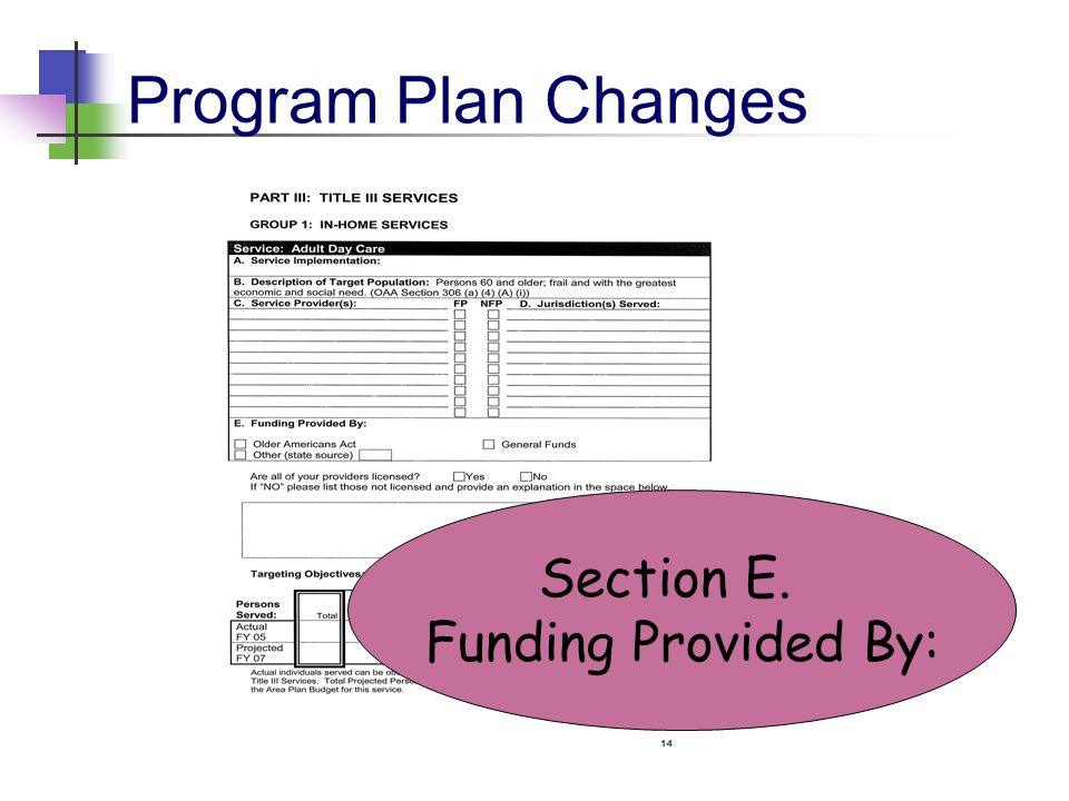 Program Plan Changes Section E. Funding Provided By: