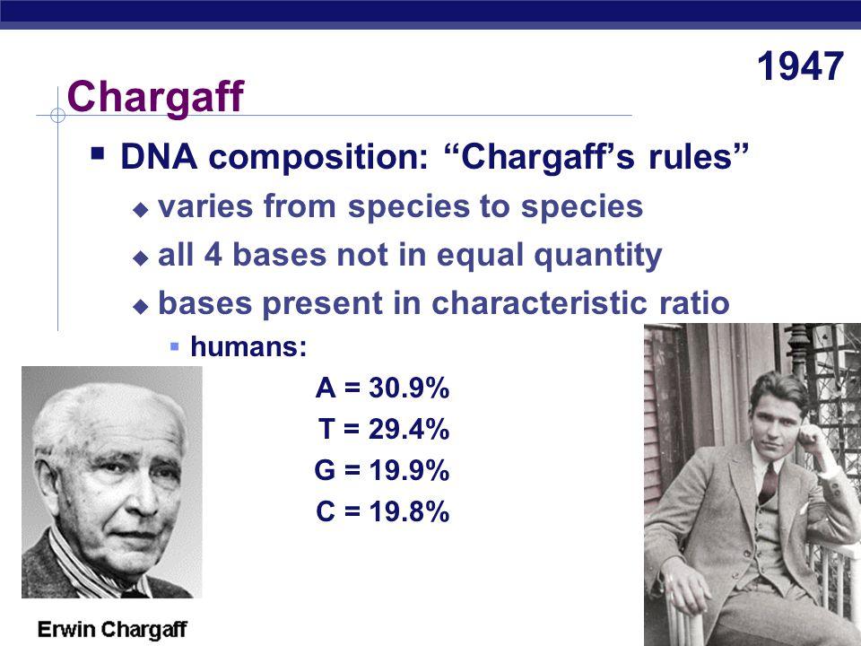 AP Biology Hershey & Chase Alfred HersheyMartha Chase 1952 | 1969 Hershey