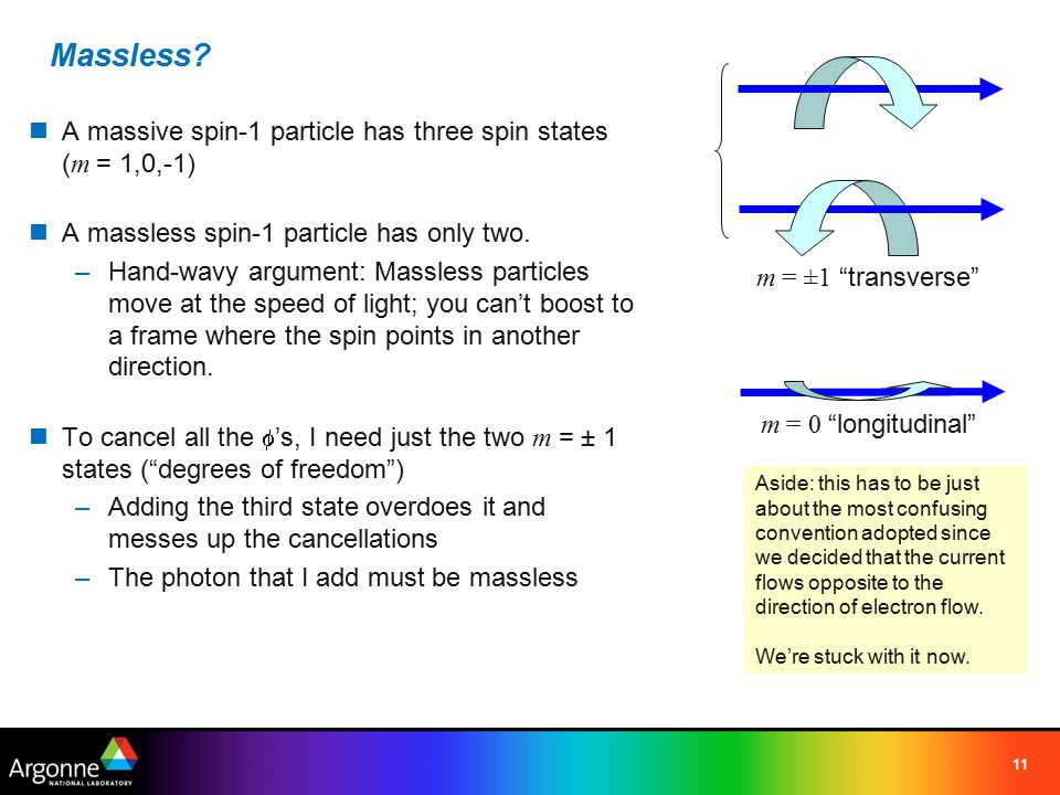 11 Massless? A massive spin-1 particle has three spin states ( m = 1,0,-1) A massless spin-1 particle has only two. –Hand-wavy argument: Massless part