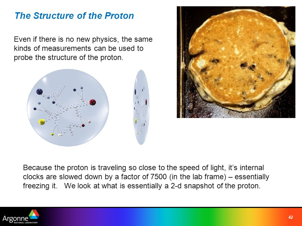 42 The Structure of the Proton Even if there is no new physics, the same kinds of measurements can be used to probe the structure of the proton.