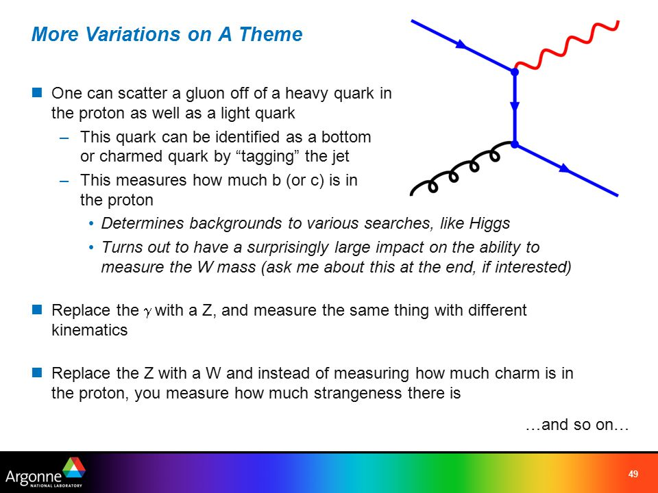 49 More Variations on A Theme One can scatter a gluon off of a heavy quark in the proton as well as a light quark –This quark can be identified as a bottom or charmed quark by tagging the jet –This measures how much b (or c) is in the proton Determines backgrounds to various searches, like Higgs Turns out to have a surprisingly large impact on the ability to measure the W mass (ask me about this at the end, if interested) Replace the  with a Z, and measure the same thing with different kinematics Replace the Z with a W and instead of measuring how much charm is in the proton, you measure how much strangeness there is …and so on…