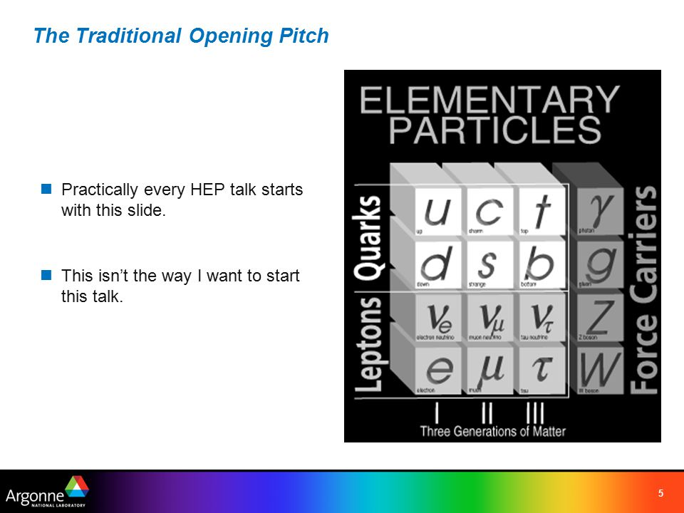 5 The Traditional Opening Pitch Practically every HEP talk starts with this slide.
