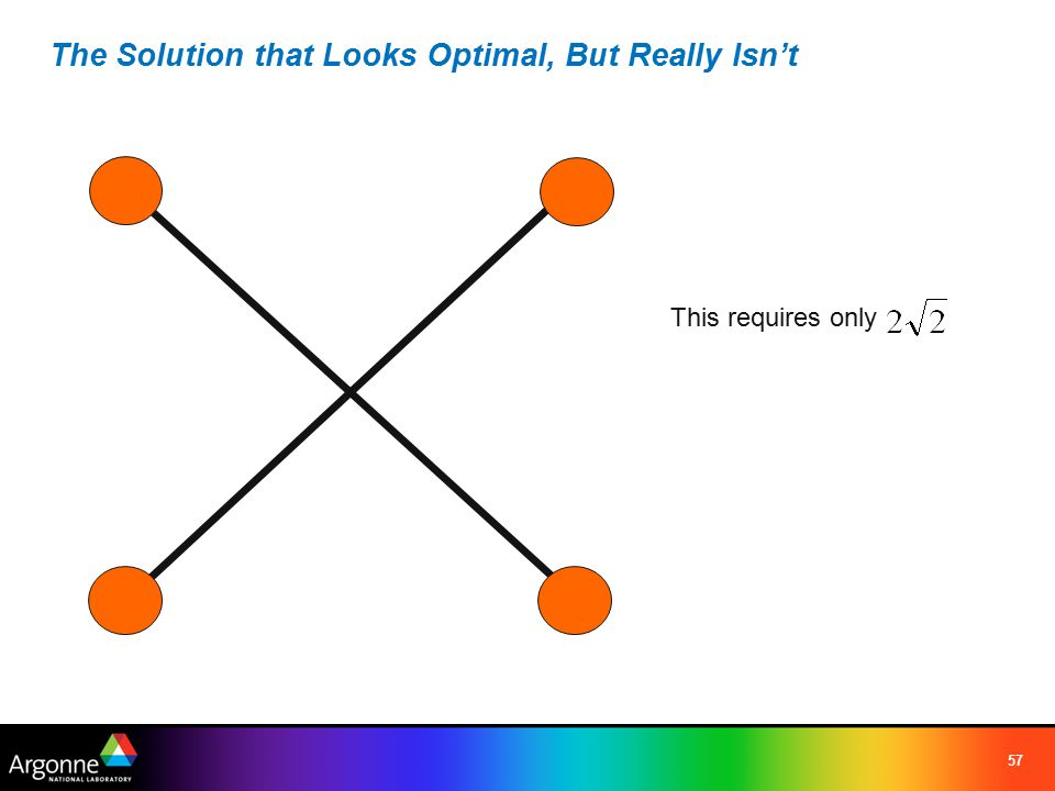 57 The Solution that Looks Optimal, But Really Isn't This requires only