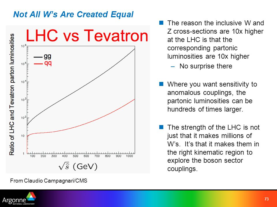 73 Not All W's Are Created Equal The reason the inclusive W and Z cross-sections are 10x higher at the LHC is that the corresponding partonic luminosities are 10x higher –No surprise there Where you want sensitivity to anomalous couplings, the partonic luminosities can be hundreds of times larger.