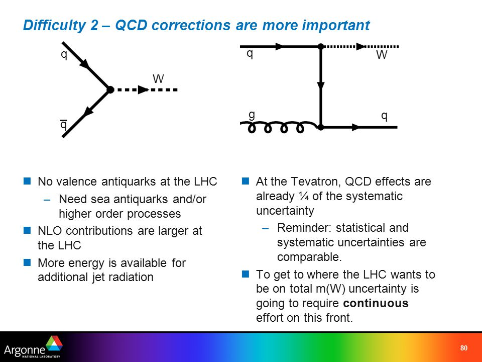80 Difficulty 2 – QCD corrections are more important No valence antiquarks at the LHC –Need sea antiquarks and/or higher order processes NLO contributions are larger at the LHC More energy is available for additional jet radiation At the Tevatron, QCD effects are already ¼ of the systematic uncertainty –Reminder: statistical and systematic uncertainties are comparable.