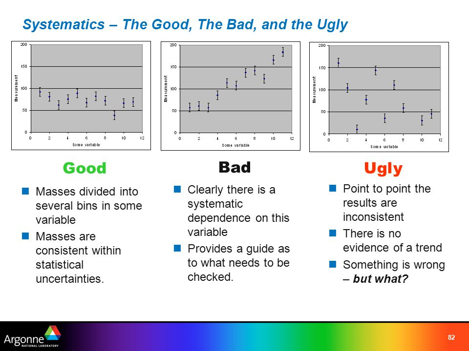 82 Systematics – The Good, The Bad, and the Ugly Masses divided into several bins in some variable Masses are consistent within statistical uncertainties.