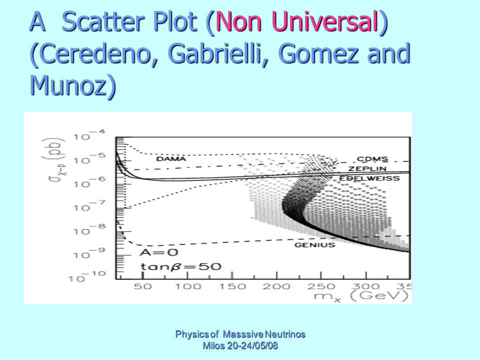 Physics of Masssive Neutrinos Milos 20-24/05/08 A Scatter Plot (Non Universal) (Ceredeno, Gabrielli, Gomez and Munoz)