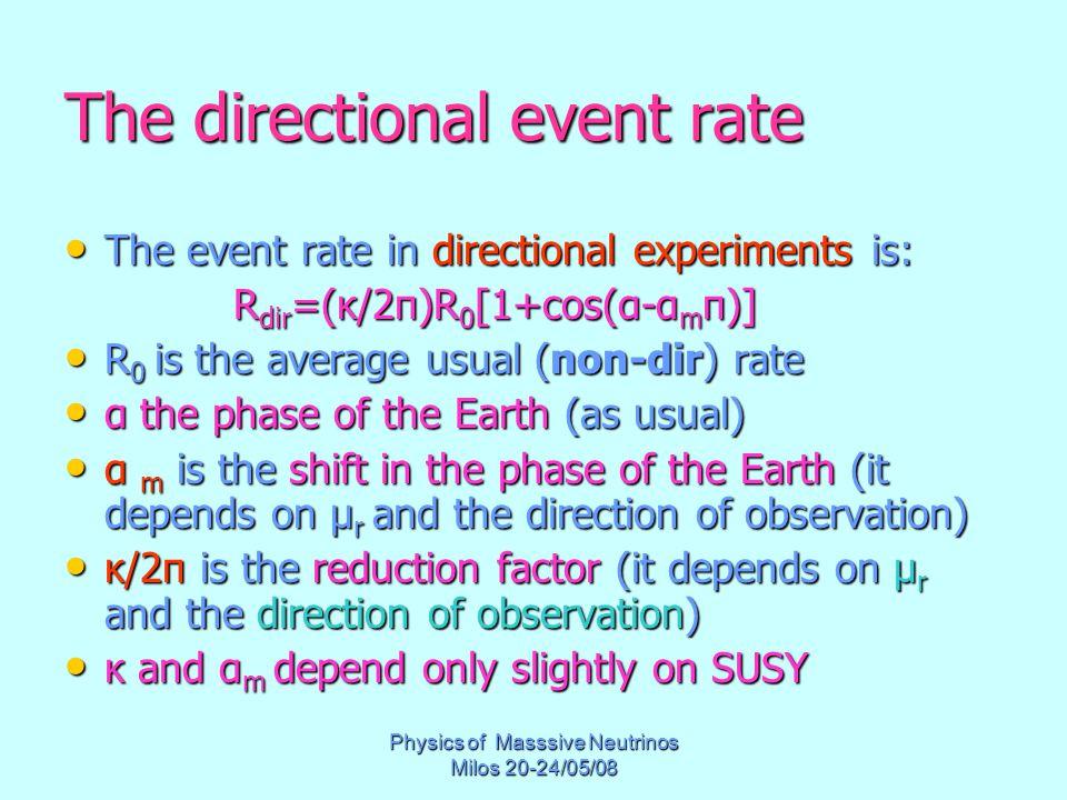 Physics of Masssive Neutrinos Milos 20-24/05/08 The directional event rate The event rate in directional experiments is: The event rate in directional experiments is: R dir =(κ/2π)R 0 [1+cos(α-α m π)] R dir =(κ/2π)R 0 [1+cos(α-α m π)] R 0 is the average usual (non-dir) rate R 0 is the average usual (non-dir) rate α the phase of the Earth (as usual) α the phase of the Earth (as usual) α m is the shift in the phase of the Earth (it depends on μ r and the direction of observation) α m is the shift in the phase of the Earth (it depends on μ r and the direction of observation) κ/2π is the reduction factor (it depends on μ r and the direction of observation) κ/2π is the reduction factor (it depends on μ r and the direction of observation) κ and α m depend only slightly on SUSY κ and α m depend only slightly on SUSY