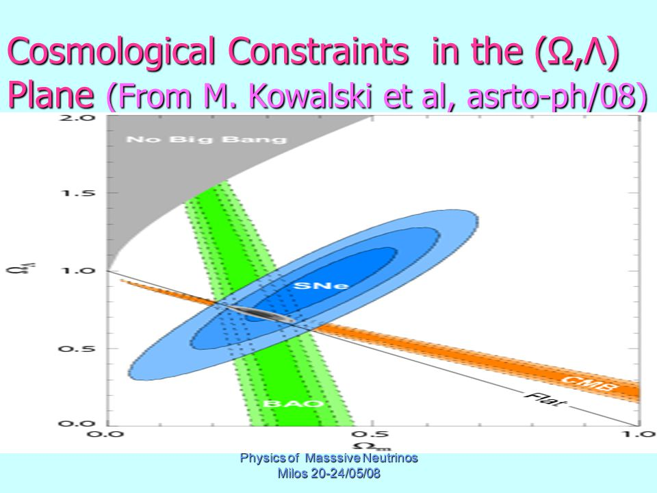 Physics of Masssive Neutrinos Milos 20-24/05/08 Cosmological Constraints in the (Ω,Λ) Plane (From M.