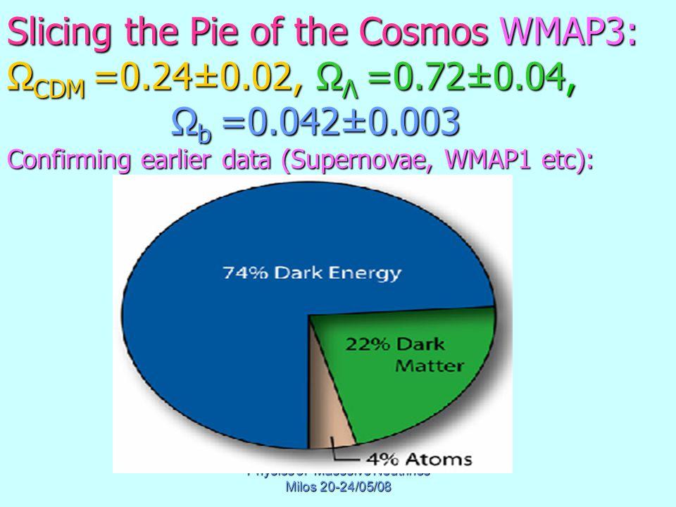 Physics of Masssive Neutrinos Milos 20-24/05/08 Slicing the Pie of the Cosmos WMAP3: Ω CDM =0.24±0.02, Ω Λ =0.72±0.04, Ω b =0.042±0.003 Confirming earlier data (Supernovae, WMAP1 etc):