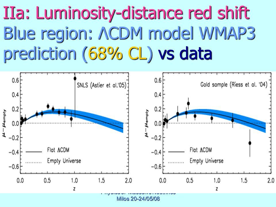 Physics of Masssive Neutrinos Milos 20-24/05/08 IIa: Luminosity-distance red shift Blue region: ΛCDM model WMAP3 prediction (68% CL) vs data