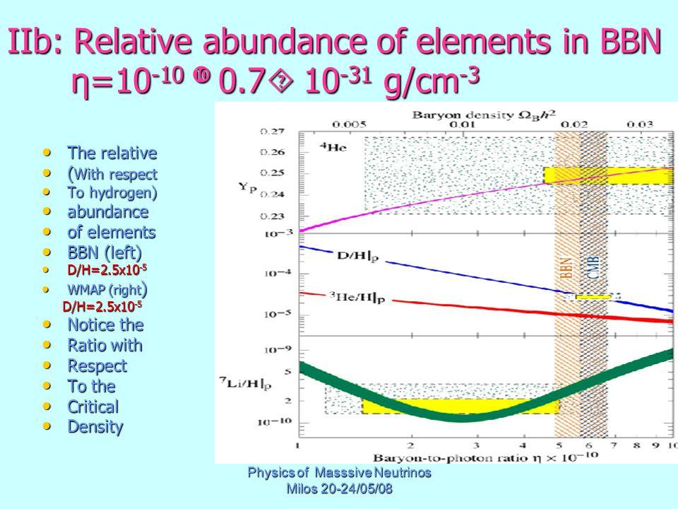 Physics of Masssive Neutrinos Milos 20-24/05/08 IIb: Relative abundance of elements in BBN η=10 -10  0.7  10 -31 g/cm -3 The relative The relative ( With respect ( With respect To hydrogen) To hydrogen) abundance abundance of elements of elements BBN (left) BBN (left) D/H=2.5x10 -5 D/H=2.5x10 -5 WMAP (right ) WMAP (right ) D/H=2.5x10 -5 D/H=2.5x10 -5 Notice the Notice the Ratio with Ratio with Respect Respect To the To the Critical Critical Density Density