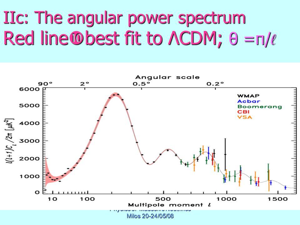 Physics of Masssive Neutrinos Milos 20-24/05/08 IIc: The angular power spectrum Red line  best fit to ΛCDM; θ =π/ ℓ