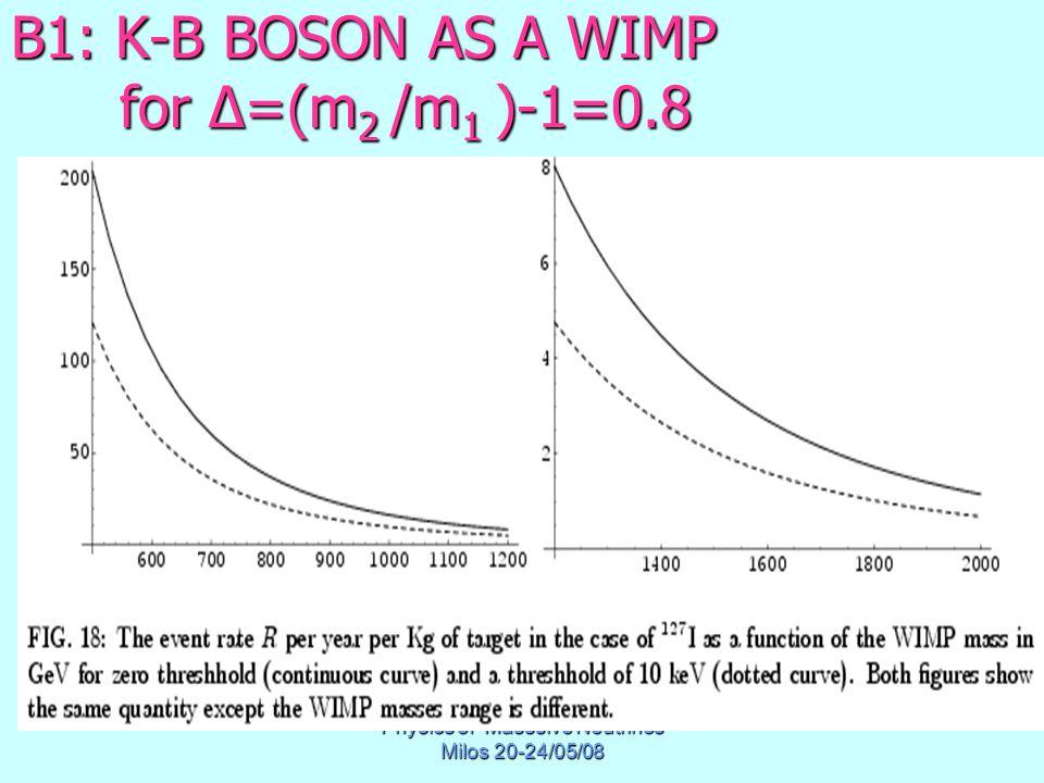 Physics of Masssive Neutrinos Milos 20-24/05/08 B1: K-B BOSON AS A WIMP for Δ=(m 2 /m 1 )-1=0.8