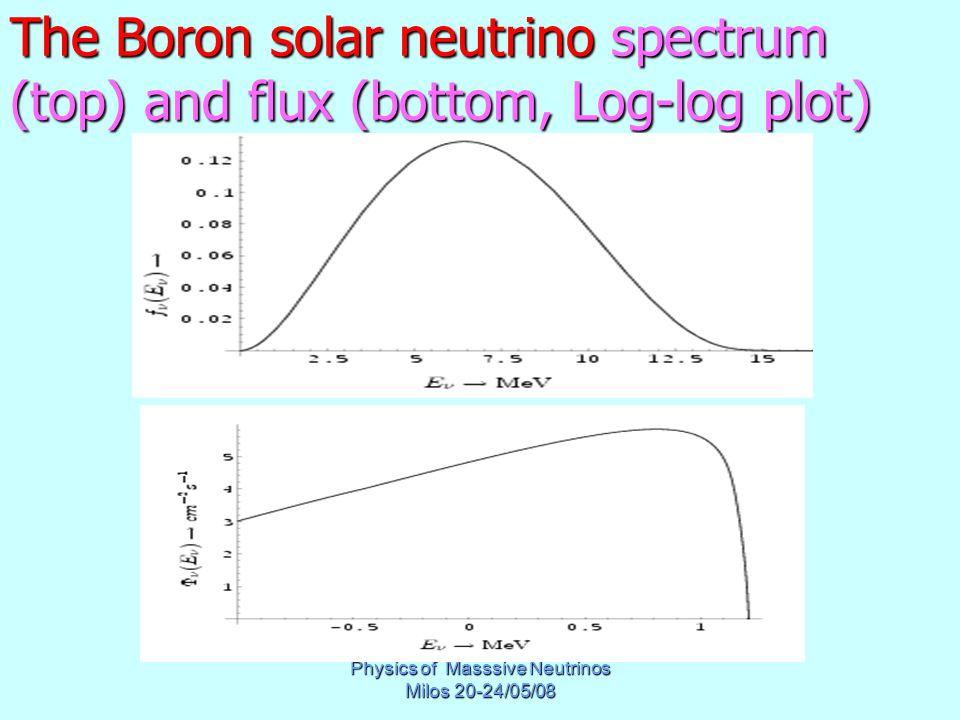 Physics of Masssive Neutrinos Milos 20-24/05/08 The Boron solar neutrino spectrum (top) and flux (bottom, Log-log plot)